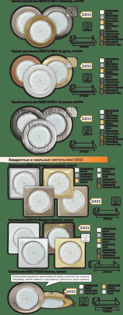 Светильники для натяжных потолков Ecola СПб